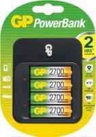 �������� ���������� GP PB550GS250-UE4