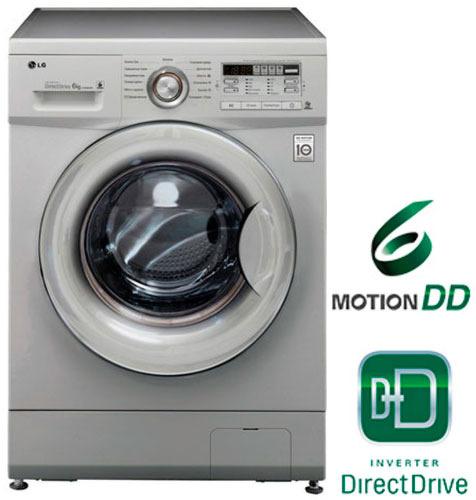 Купить в кредит стиральную машину в саратове налоговый вычет за машину в кредит