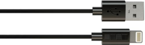 Дата-кабели