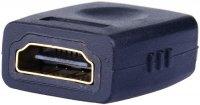 Адаптер-переходник Vention HDMI 19F/19F (H380HDFF)