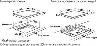 Индукционная Варочная Панель Kuppersbusch Ki 6750.0 Sr