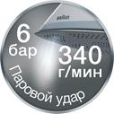Гладильная система Braun CareStyle 5 IS 5022