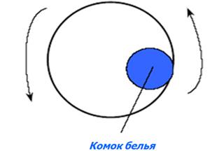 Стиральная машина BEKO ELE 67511 ZSW