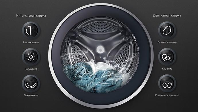 Стиральная машина LG FH0B8WD7