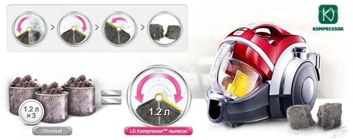 Пылесос LG VC73181NHAB с системой компрессии пыли