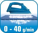 Утюг Aquaspeed ProtecStyle FV5549