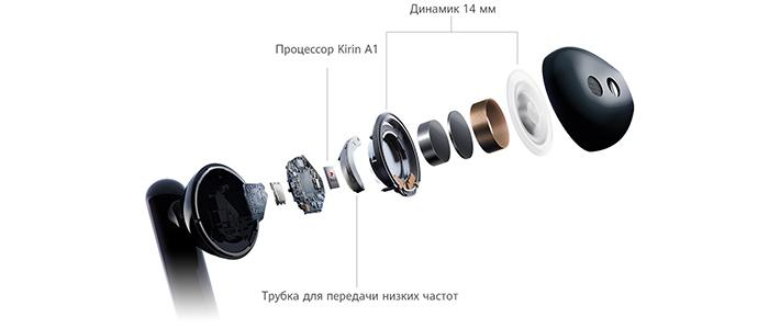 Беспроводные наушники Huawei Freebuds 3