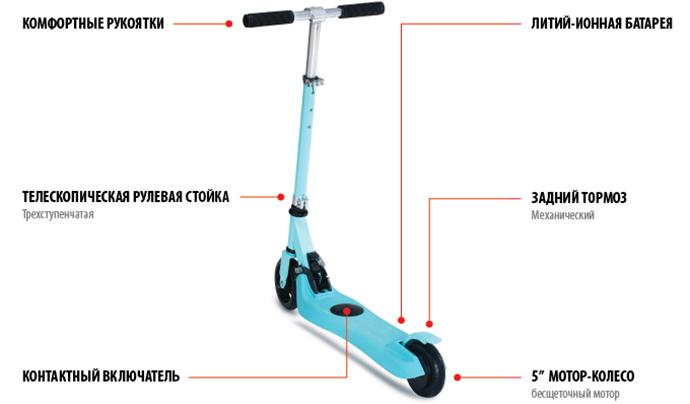 Электросамокат iconBIT Kick Scooter Unicorn